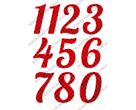 вафельная картинка леди Баг цифры, 8 см
